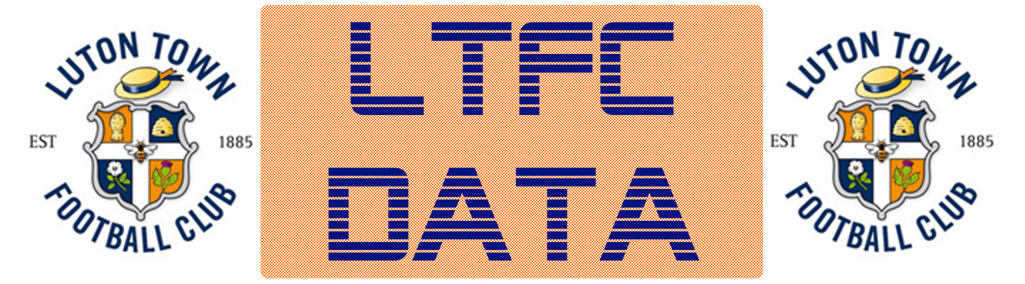 Luton Data Page